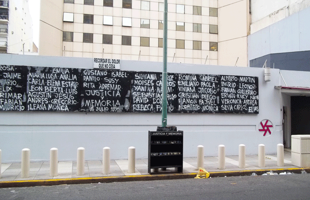Names outside the Asociación Mutual Israelita Argentina